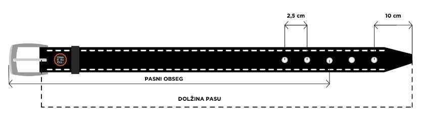 Kako izmerimo dolžino pasu Črna Zračka